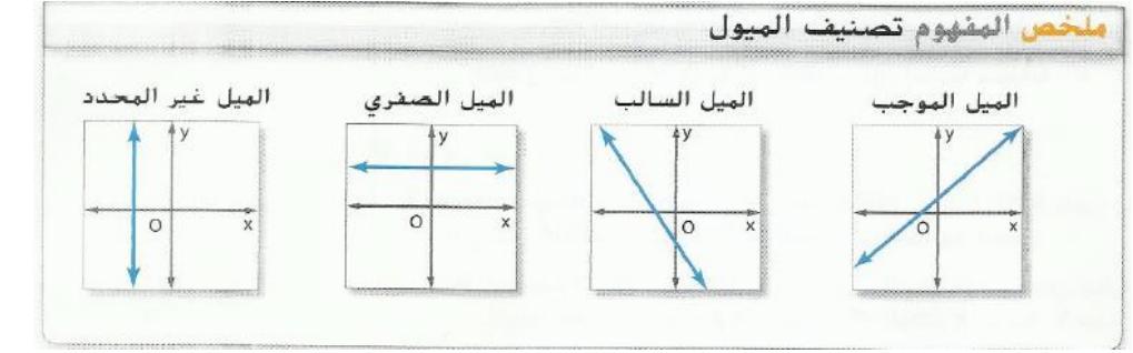 رياضيات ورقة عمل 2