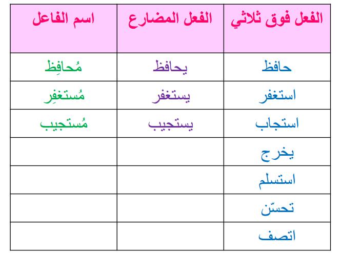 عربي أوراق عمل مهمة
