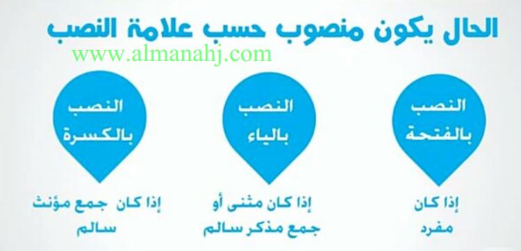 عربي درس الحال