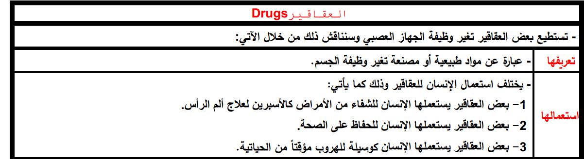 علوم درس العقاقير