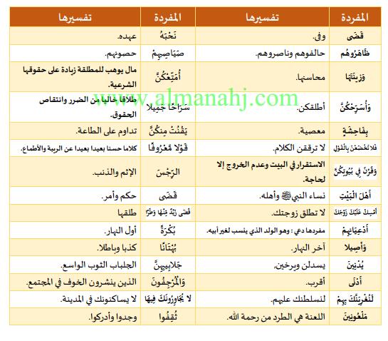 تربية إسلامية ملخص شامل