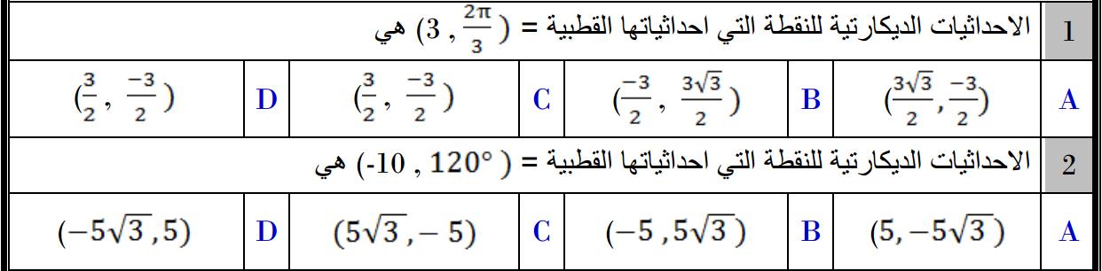 رياضيات أسئلة هااامة لمراجعة وحدة الإحداثات القطبية