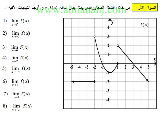 رياضيات أسئلة لمراجعة الوحدة 12