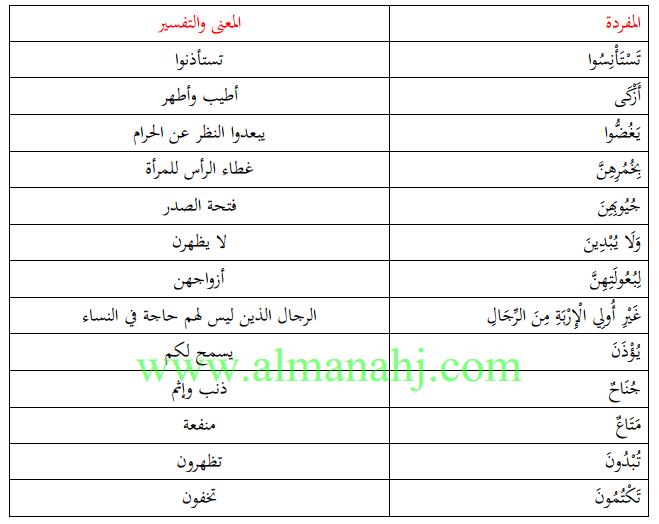 تربية إسلامية أوراق عمل هاامة