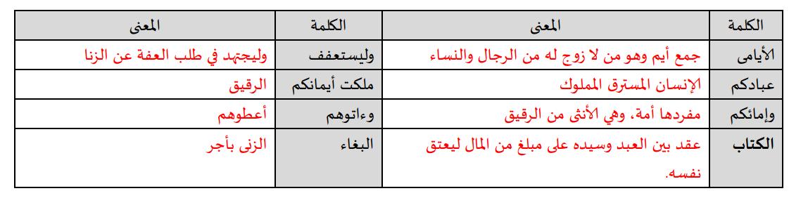 تربية إسلامية نوطة 9 دروس