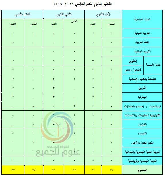 الخطة الدرسية للعام الدراسي 2018-2019