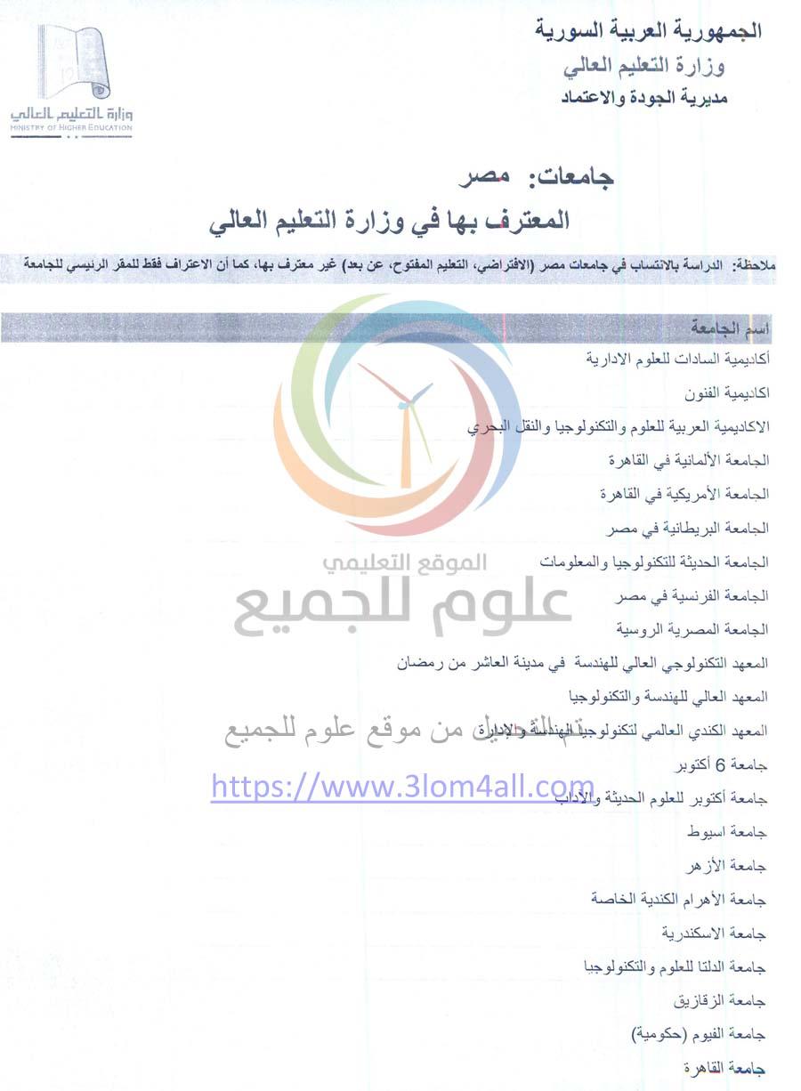 منحة الى مصر 2019 للمرحلة الجامعية الأولى والدراسات العليا