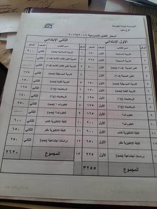 أسعار الكتب المدرسية 2021 سوريا الصف الثاني
