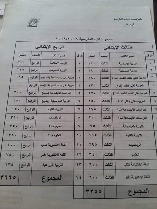 أسعار الكتب المدرسية 2021 سوريا الصف الرابع