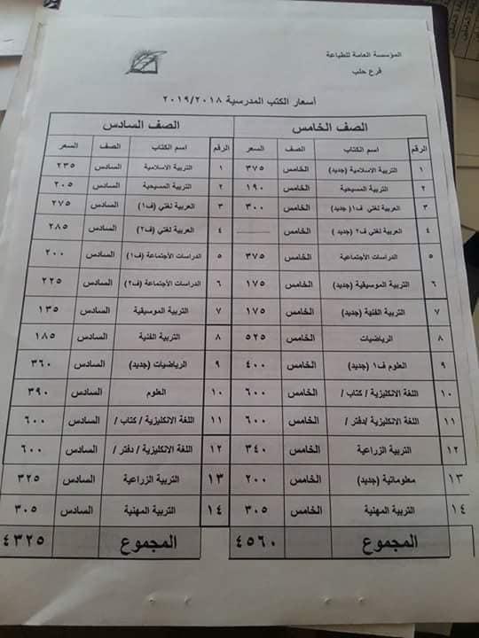 أسعار الكتب المدرسية للصف السادس الأساسي  2012 - 2013 ( سوريا )