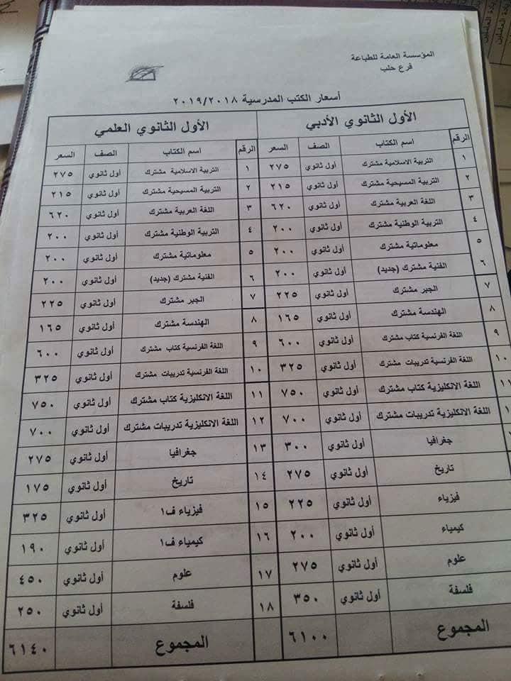 أسعار الكتب المدرسية 2021 سوريا الصف العاشر