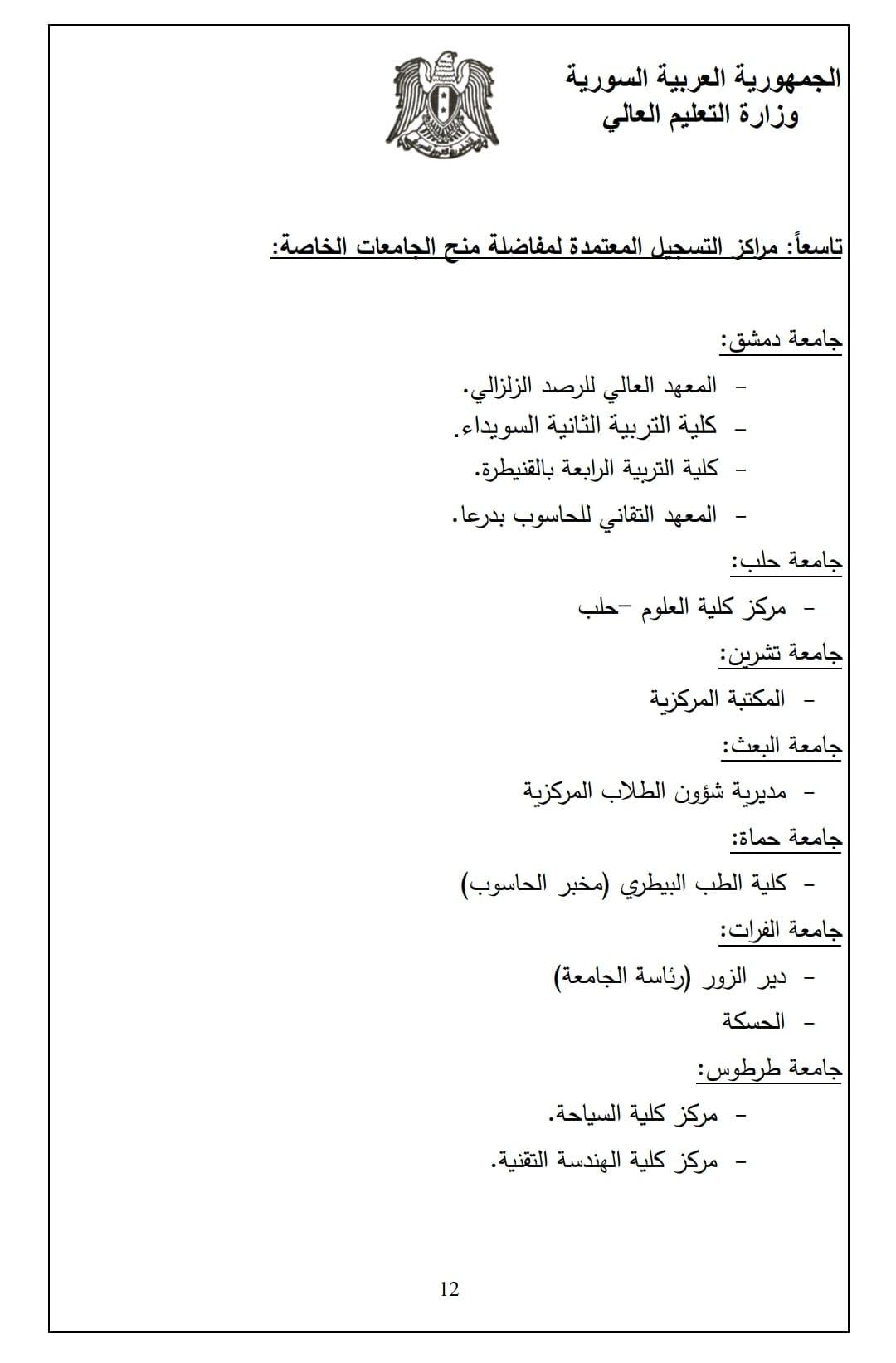 اعلان مفاضلة منح الجامعات الخاصة 2018-2019 في سوريا