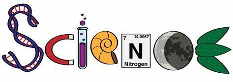 اسئلة مراجعة بمادة العلوم الصف الحادي عشر العلمي الثانوي 2018-2019