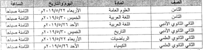 النماذج الرسمية للصفين الثامن والحادي عشر للفصل الدراسي الثاني 2019