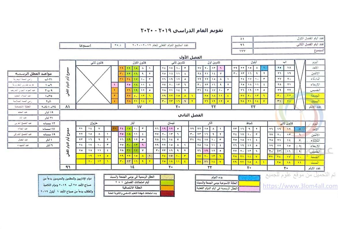 موعد بدء الدراسة للعام الدراسي 2019/2020 والتقويم الدراسي في سوريا