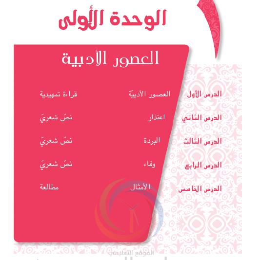 الصف العاشر اللغة العربية حل وشرح الوحدة الاولى