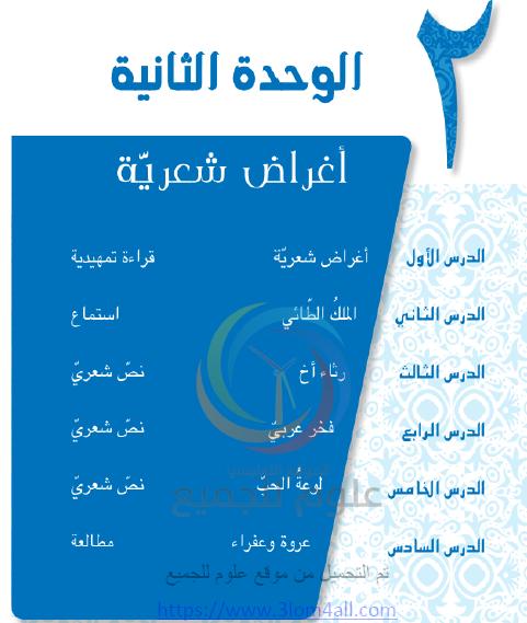 الصف العاشر اللغة العربية حل وشرح الوحدة الثانية