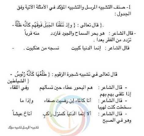 الصف الثامن اللغة العربية ورقة عمل درس التشبيه المرسل والتشبيه المؤكد