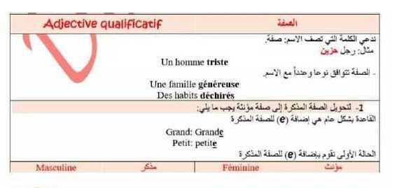التاسع اللغة الفرنسية شرح قاعدة الوحدة الاولى