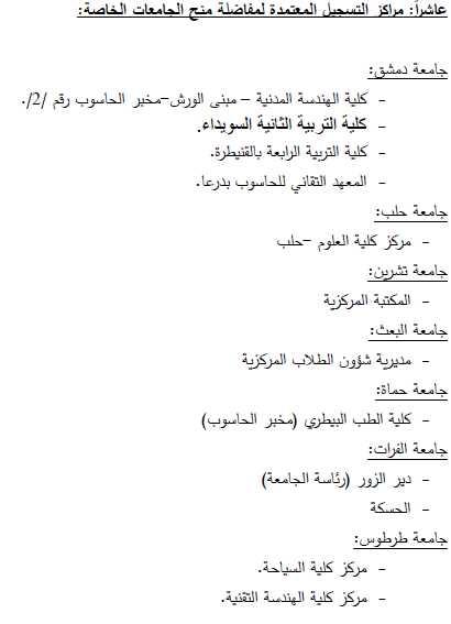 مفاضلة منح الجامعات الخاصة 2019-2020 سوريا