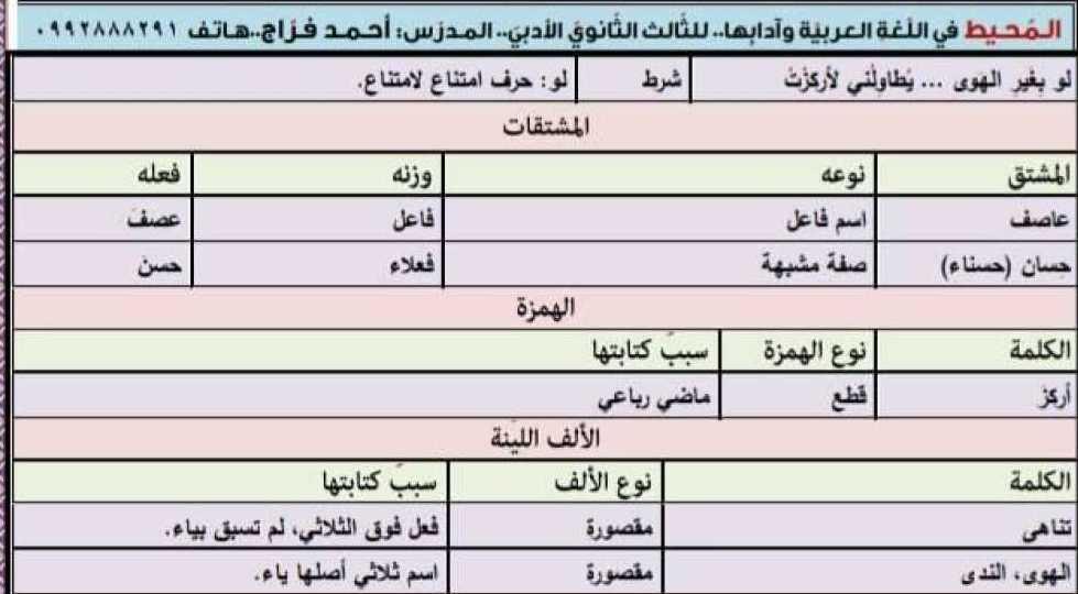 البكالوريا الأدبي اللغة العربية شرح وحل نص شعوري