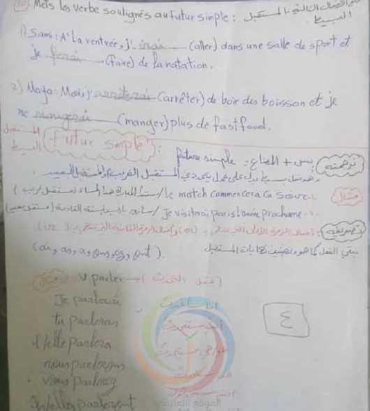الصف التاسع اللغة الفرنسية نموذج اختبارات الوحدة الاولى والثانية