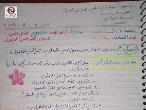 الصف السادس اللغة العربية تحضير وحل درس الفعل المبني للمعلوم و المجهول