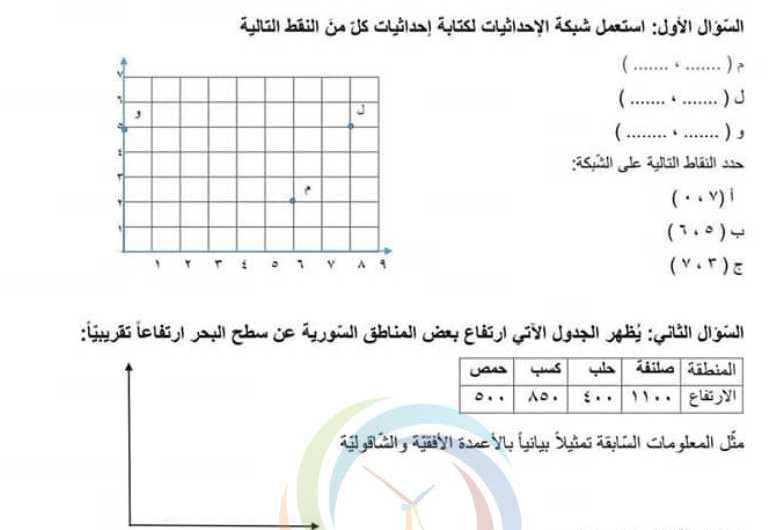 الصف  الرابع الرياضيات نموذج مذاكرة