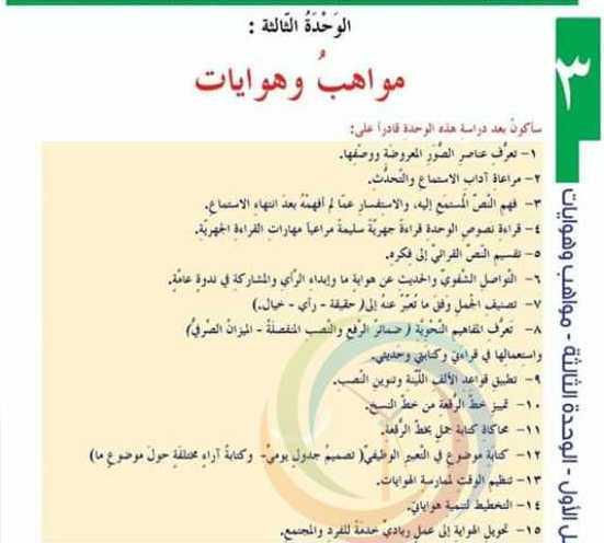 الصف السادس اللغة العربية شرح وحل الوحدة الثالثة