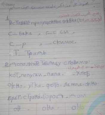 الصف السابع اللغة الروسية نموذج مذاكرة