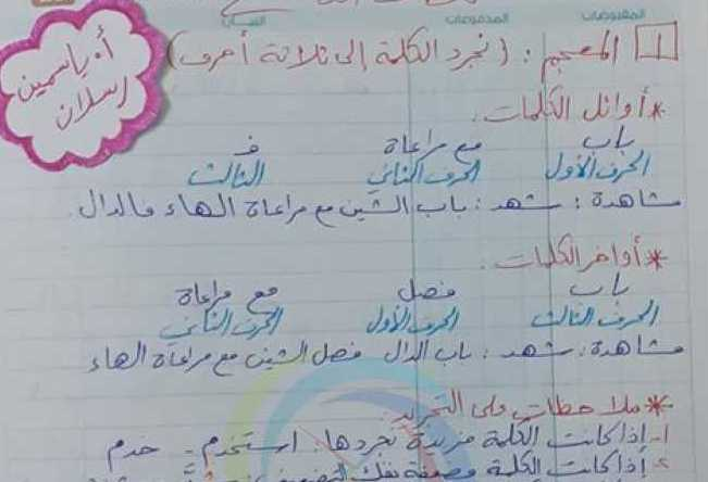 التاسع اللغة العربية مراجعة  قواعد سابقة