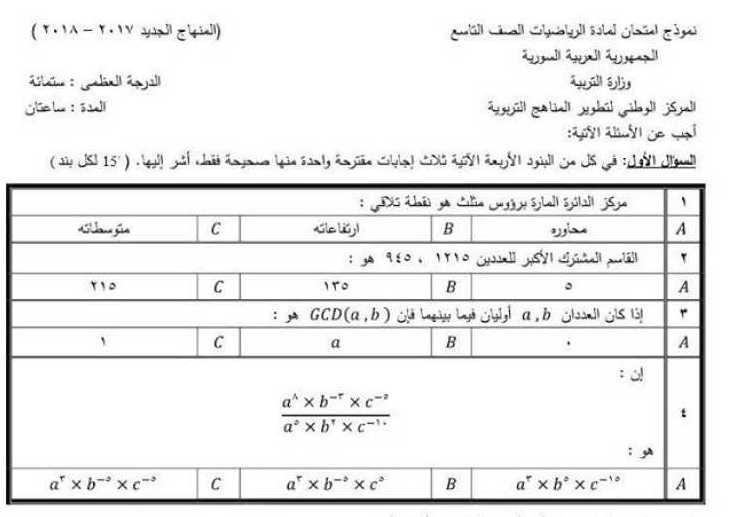 النموذج الوزاري الرسمي لمادة الرياضيات التاسع ٢٠٢٠