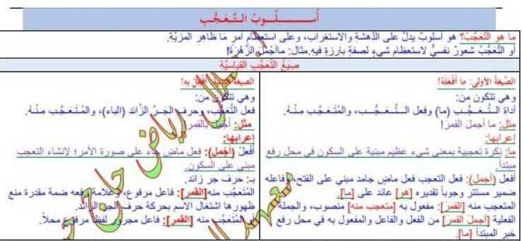 التاسع اللغة العربية حل درس  اسلوب التعجب