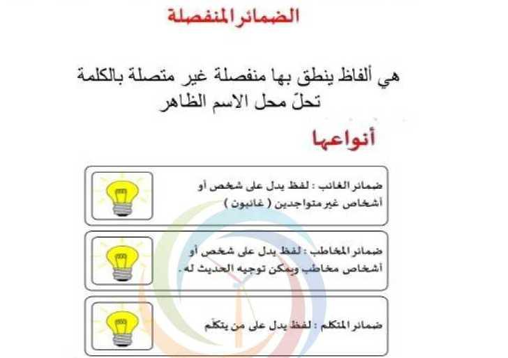 الصف الثامن اللغة العربية حل وشرح درس الضمائر المنفصلة