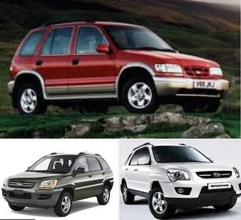 شراء سيارة مستعملة كيا سبورتاج 2003/2010