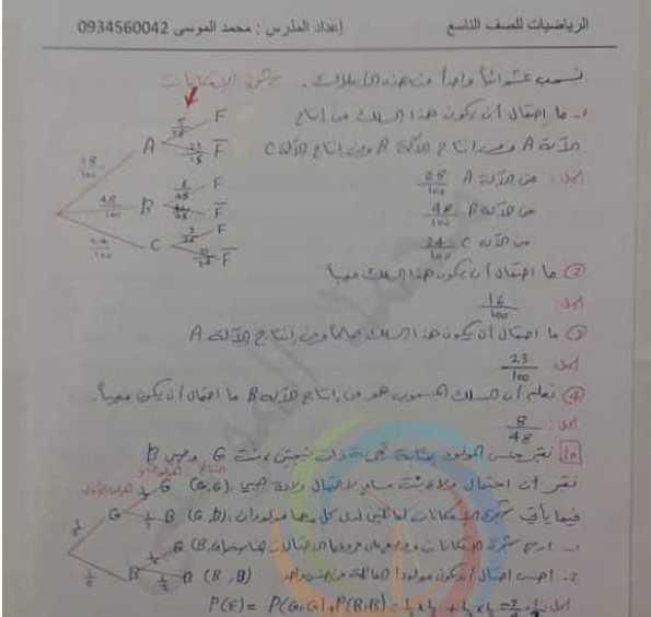 التاسع الرياضيات حل تمرينات الوحدة السادسة جبر