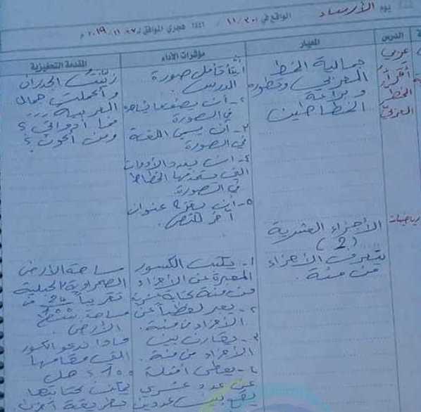 الصف الخامس اللغة العربية تحضير درس الخط العربي