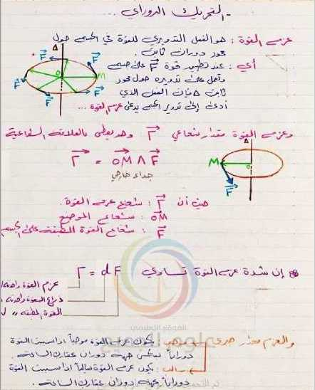 الحادي عشر العلمي الفيزياء شرح درس التحريك الدوراني