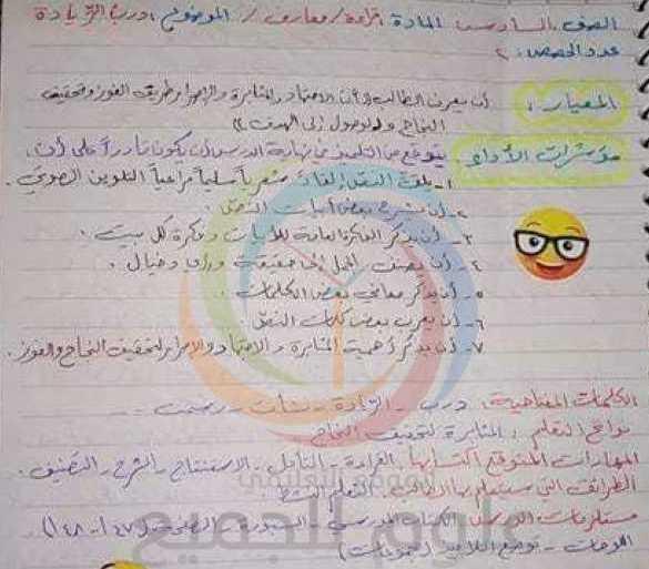 الصف السادس اللغة العربية تحضير وحل واعراب وشرح درس درب الريادة