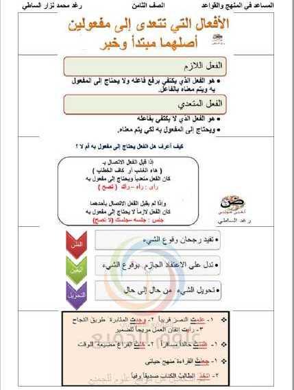 الصف الثامن اللغة العربية ملخص دروس قواعد الفصل الاول