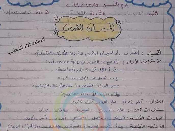 الصف السادس اللغة العربية تحضير درس الميزان الصرفي