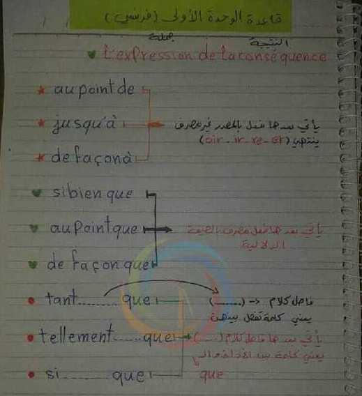 البكالوريا اللغة الفرنسية قواعد الوحدة الأولى