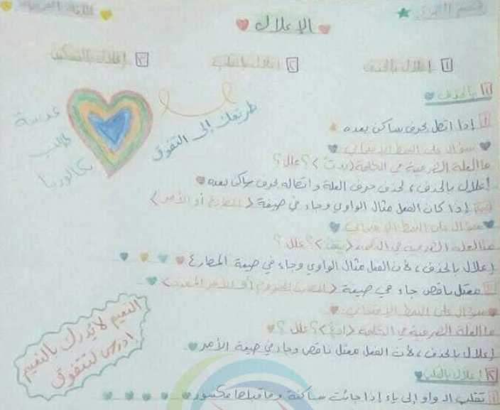 البكالوريا اللغة العربية شرح الإعلال