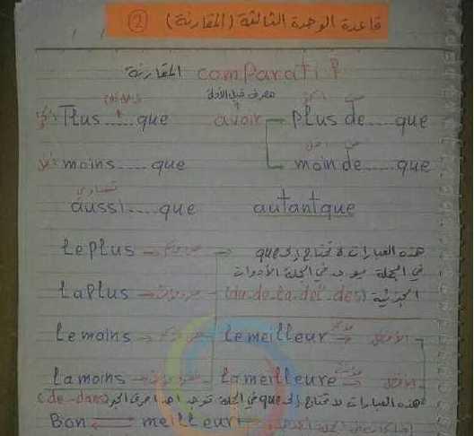 البكالوريا اللغة الفرنسية قواعد الوحدة الثالثة