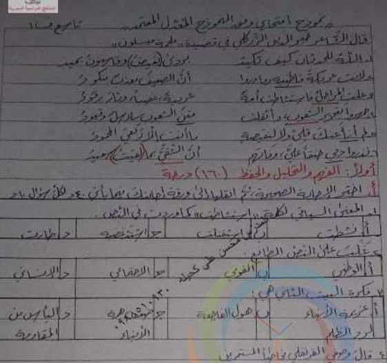 التاسع اللغة العربية نموذج الامتحان النصفي