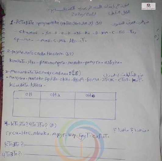 الصف السابع اللغة الروسية نموذج للامتحان النصفي