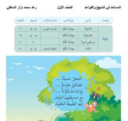 الصف الأول اللغة العربية حلول الفصل الثاني