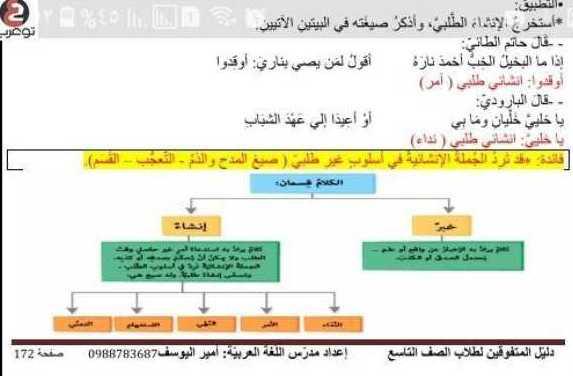 التاسع اللغة العربية شرح درس ( الخبر والإنشاء )