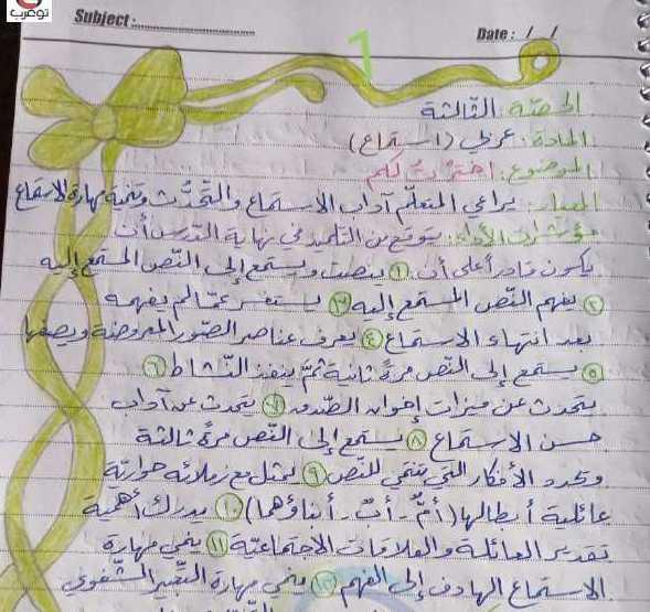 الصف السادس اللغة العربية تحضير درس اخترت لكم
