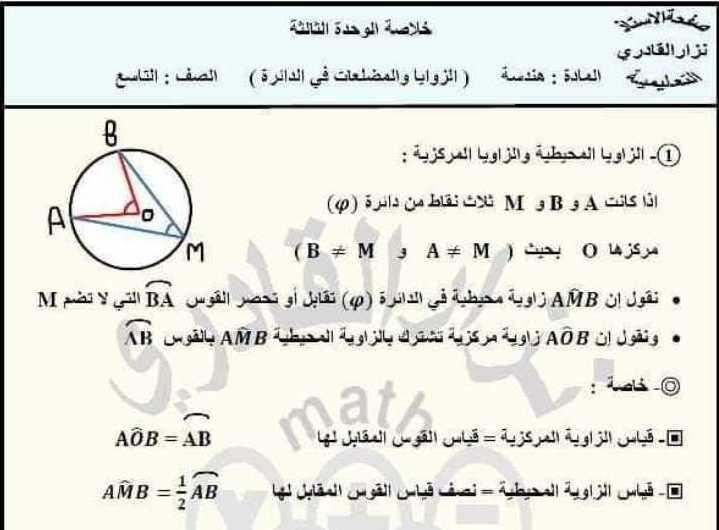 التاسع الرياضيات خلاصة الوحدة الثالثة هندسة